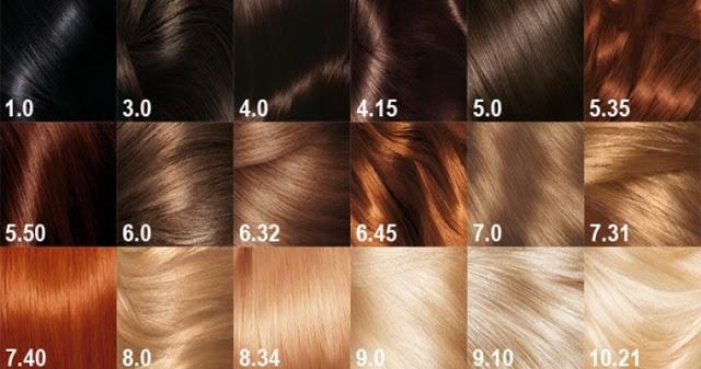 Научитесь красить волосы правильно! Вот что означают цифры на упаковке…